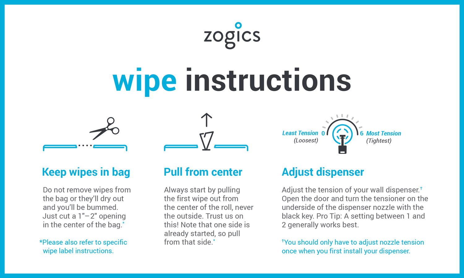 Wipe installation instructions